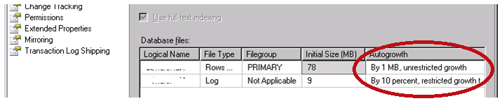 SQL 2008 Default Autogrowth Settings